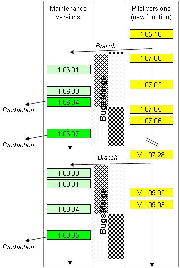 PCD2 W Commando Wiring Diagram on